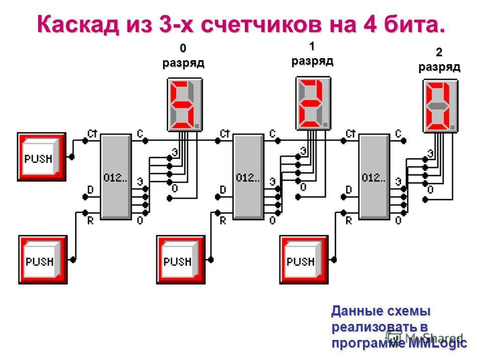 0 разряд 1 разряд 2 разряд Каскад из 3-х счетчиков на 4 бита. Данные схемы реализовать в программе MMLogic