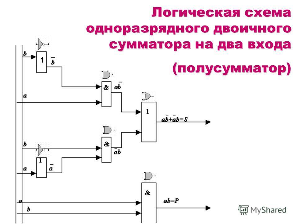 1 Логическая схема