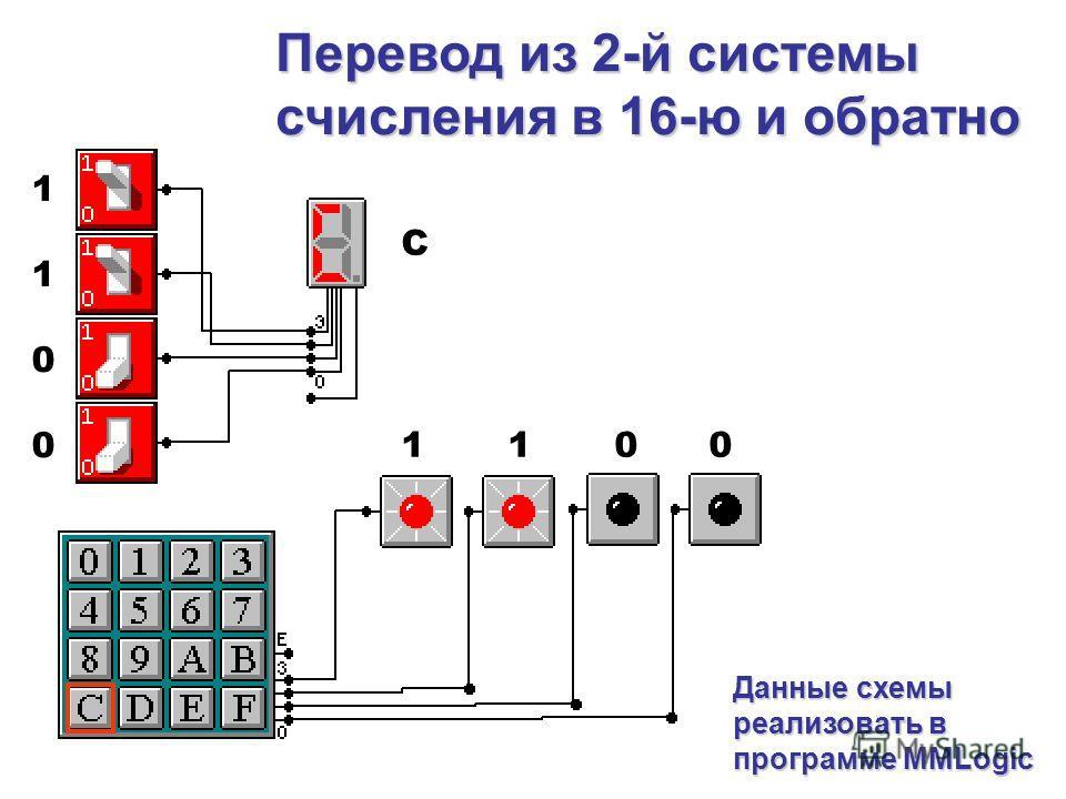 Перевод из 2-й системы счисления в 16-ю и обратно Данные схемы реализовать в программе MMLogic 11001100 C 1 1 0 0