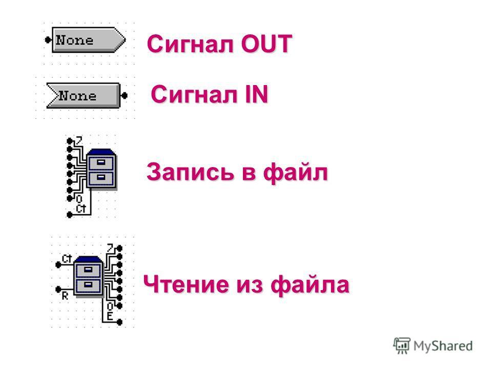 Сигнал OUT Запись в файл Сигнал IN Чтение из файла