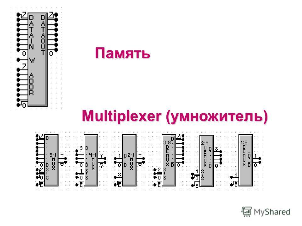 Память Multiplexer (умножитель)
