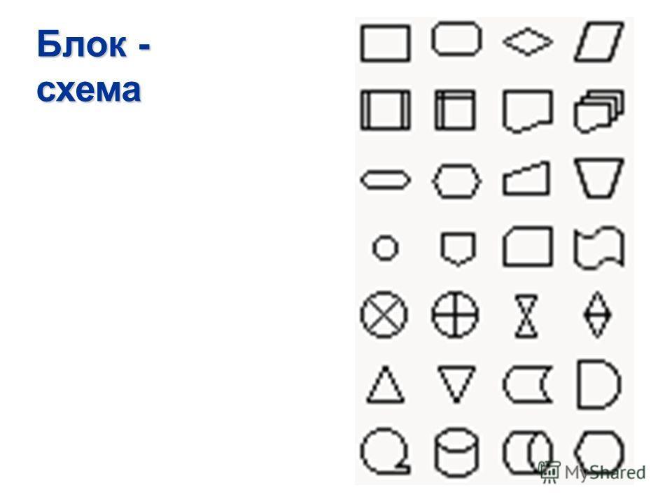 Блок - схема