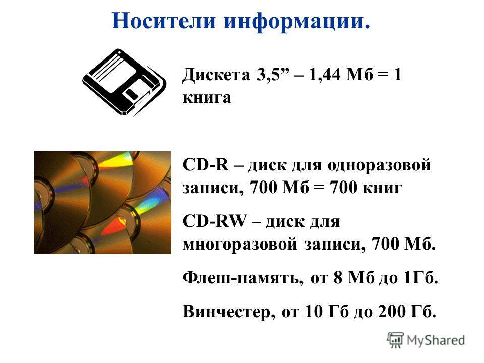Носители информации. Дискета 3,5 – 1,44 Мб = 1 книга CD-R – диск для одноразовой записи, 700 Мб = 700 книг CD-RW – диск для многоразовой записи, 700 Мб. Флеш-память, от 8 Мб до 1Гб. Винчестер, от 10 Гб до 200 Гб.