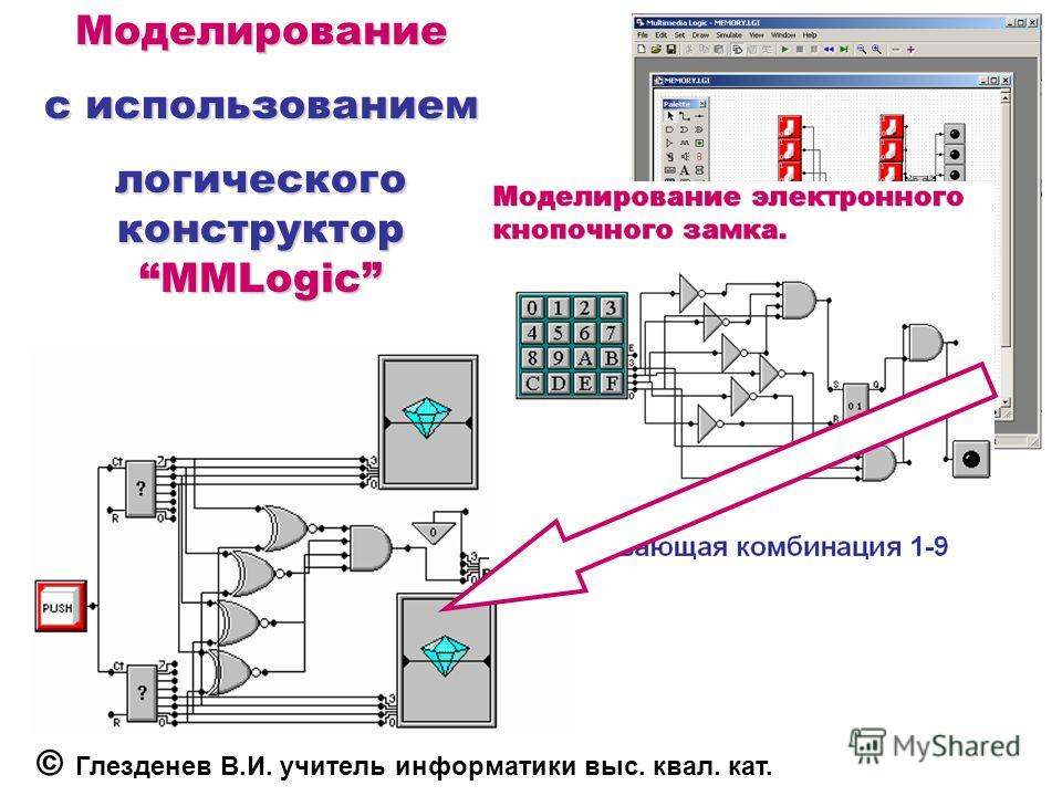 © Глезденев В.И. учитель информатики выс. квал. кат.Моделирование с использованием логического конструктор MMLogic
