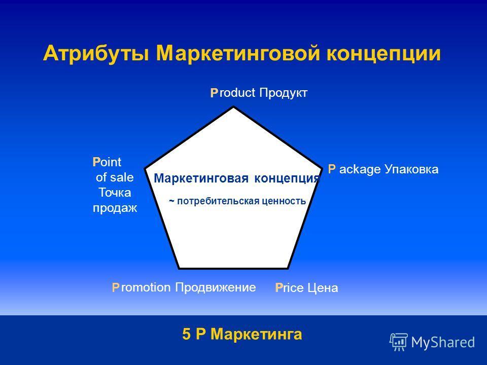 Что такое концепция маркетинга? Маркетинговая концепция Набор четко определенных и воспринимаемых целевыми потребителями атрибутов, которые в совокупности имеют смысл и создают ценность. Продукт или услуга Концепция Набор атрибутов, которые вместе пр