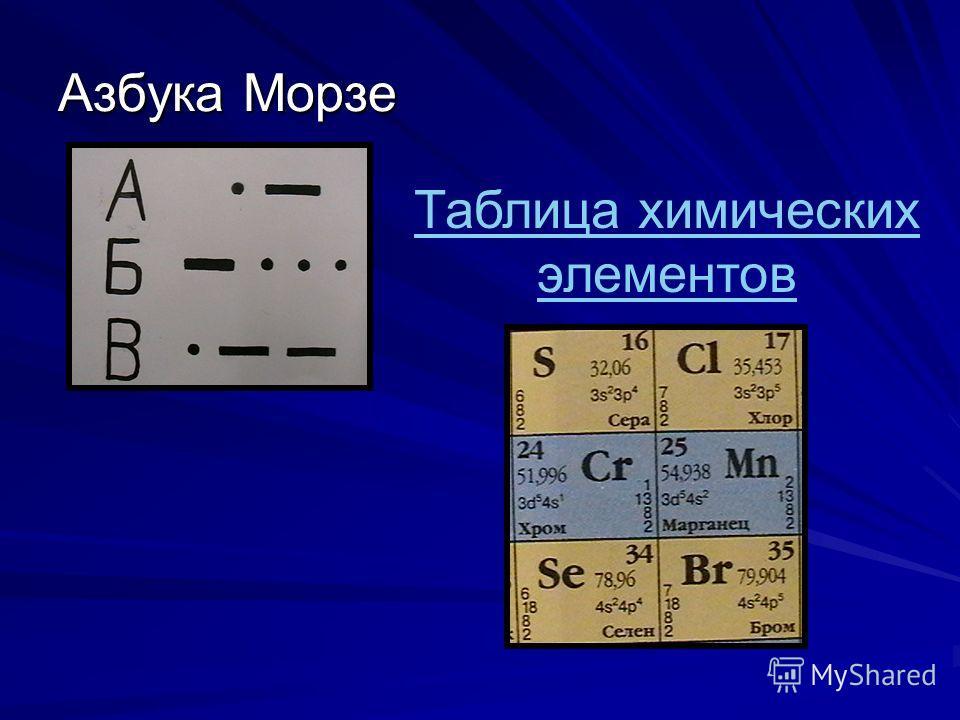 Азбука Морзе Таблица химических элементов