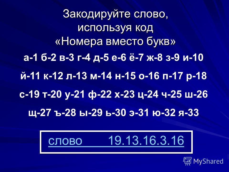 Закодируйте слово, используя код «Номера вместо букв» а-1 б-2 в-3 г-4 д-5 е-6 ё-7 ж-8 з-9 и-10 й-11 к-12 л-13 м-14 н-15 о-16 п-17 р-18 с-19 т-20 у-21 ф-22 х-23 ц-24 ч-25 ш-26 щ-27 ъ-28 ы-29 ь-30 э-31 ю-32 я-33 слово 19.13.16.3.16
