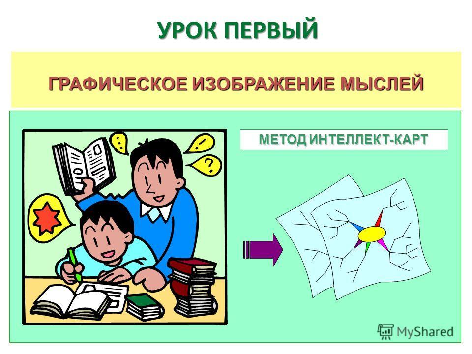 МЕТОД ИНТЕЛЛЕКТ-КАРТ ГРАФИЧЕСКОЕ ИЗОБРАЖЕНИЕ МЫСЛЕЙ УРОК ПЕРВЫЙ