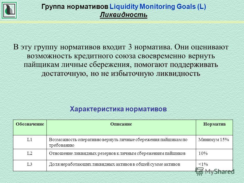 помогают поддерживать достаточную, но не избыточную ликвидность В эту группу нормативов входит 3 норматива. Они оценивают возможность кредитного союза своевременно вернуть пайщикам личные сбережения, помогают поддерживать достаточную, но не избыточну