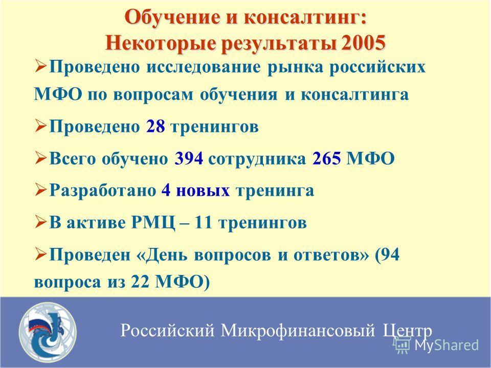 Российский Микрофинансовый Центр Обучение и консалтинг: Некоторые результаты 2005 Проведено исследование рынка российских МФО по вопросам обучения и консалтинга Проведено 28 тренингов Всего обучено 394 сотрудника 265 МФО Разработано 4 новых тренинга