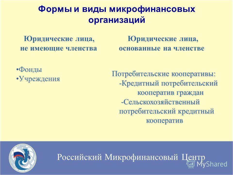 Российский Микрофинансовый Центр Юридические лица, не имеющие членства основанные на членстве Потребительские кооперативы: Потребительские кооперативы: -Кредитный потребительский -Кредитный потребительский кооператив граждан кооператив граждан -Сельс