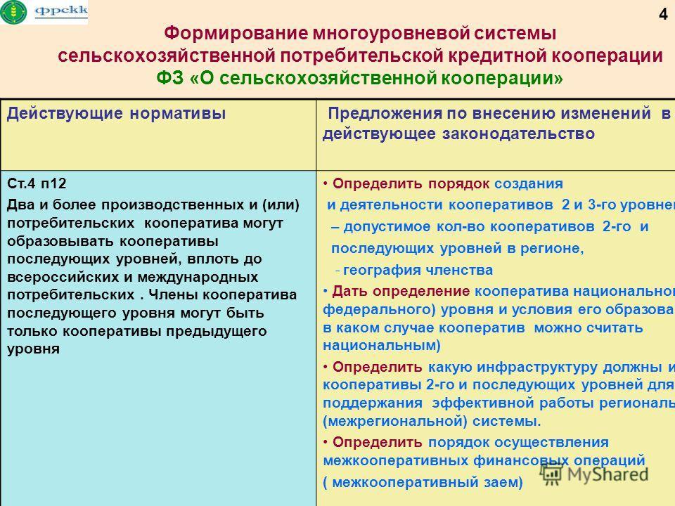 Формирование многоуровневой системы сельскохозяйственной потребительской кредитной кооперации ФЗ «О сельскохозяйственной кооперации» Действующие нормативы Предложения по внесению изменений в действующее законодательство Ст.4 п12 Два и более производс