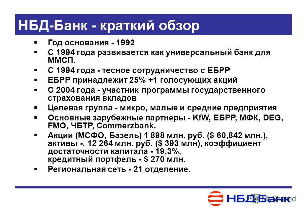 НБД-Банк - краткий обзор Год основания - 1992 С 1994 года развивается как универсальный банк для ММСП. С 1994 года - тесное сотрудничество с ЕБРР ЕБРР принадлежит 25% +1 голосующих акций С 2004 года - участник программы государственного страхования в