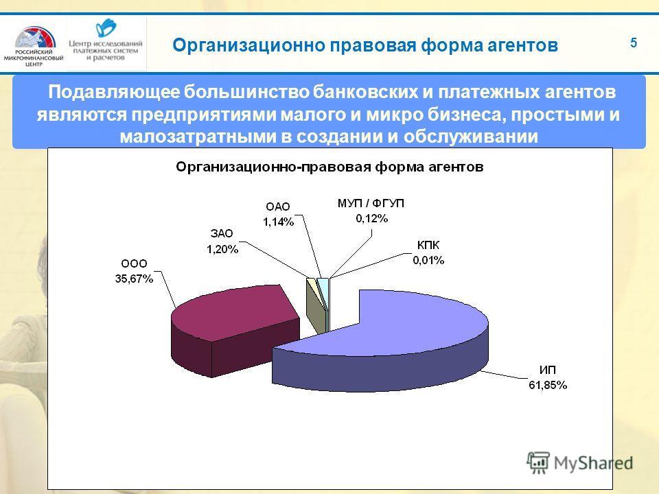 Организационно правовая форма агентов 5 Подавляющее большинство банковских и платежных агентов являются предприятиями малого и микро бизнеса, простыми и малозатратными в создании и обслуживании