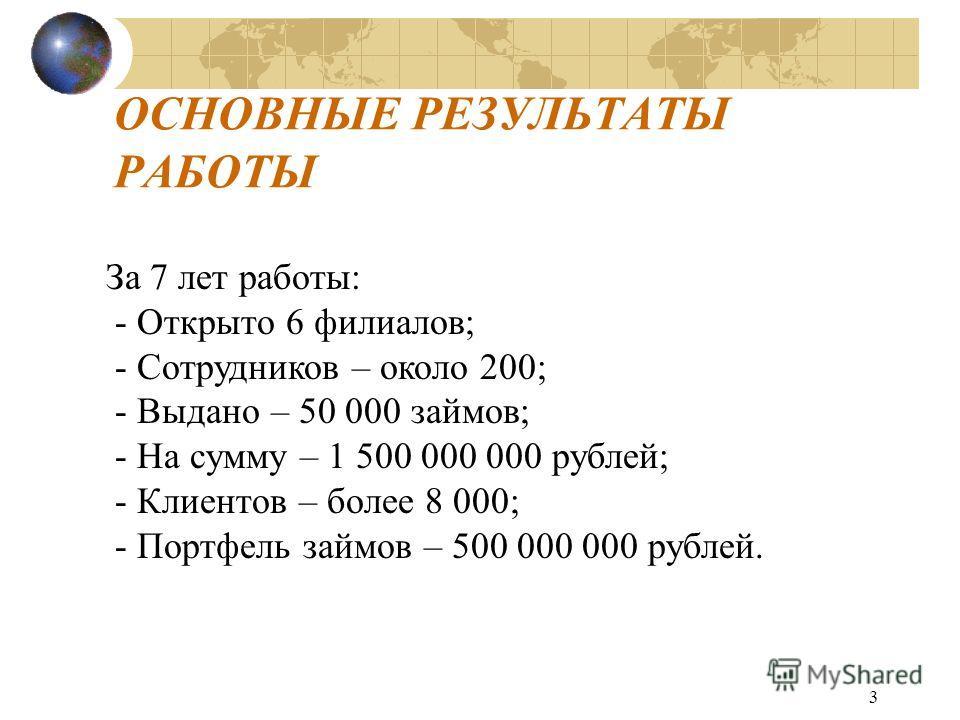 3 ОСНОВНЫЕ РЕЗУЛЬТАТЫ РАБОТЫ За 7 лет работы: - Открыто 6 филиалов; - Сотрудников – около 200; - Выдано – 50 000 займов; - На сумму – 1 500 000 000 рублей; - Клиентов – более 8 000; - Портфель займов – 500 000 000 рублей.
