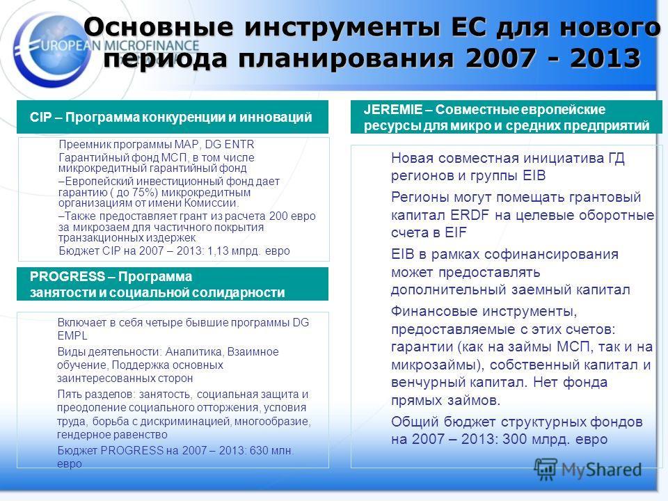 Основные инструменты ЕС для нового периода планирования 2007 - 2013 Преемник программы MAP, DG ENTR Гарантийный фонд МСП, в том числе микрокредитный гарантийный фонд –Европейский инвестиционный фонд дает гарантию ( до 75%) микрокредитным организациям