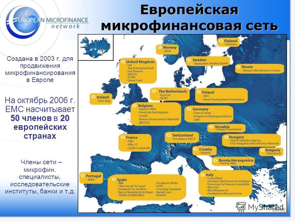 Европейская микрофинансовая сеть Создана в 2003 г. для продвижения микрофинансирования в Европе 5020 На октябрь 2006 г. ЕМС насчитывает 50 членов в 20 европейских странах Члены сети – микрофин. специалисты, исследовательские институты, банки и т.д.