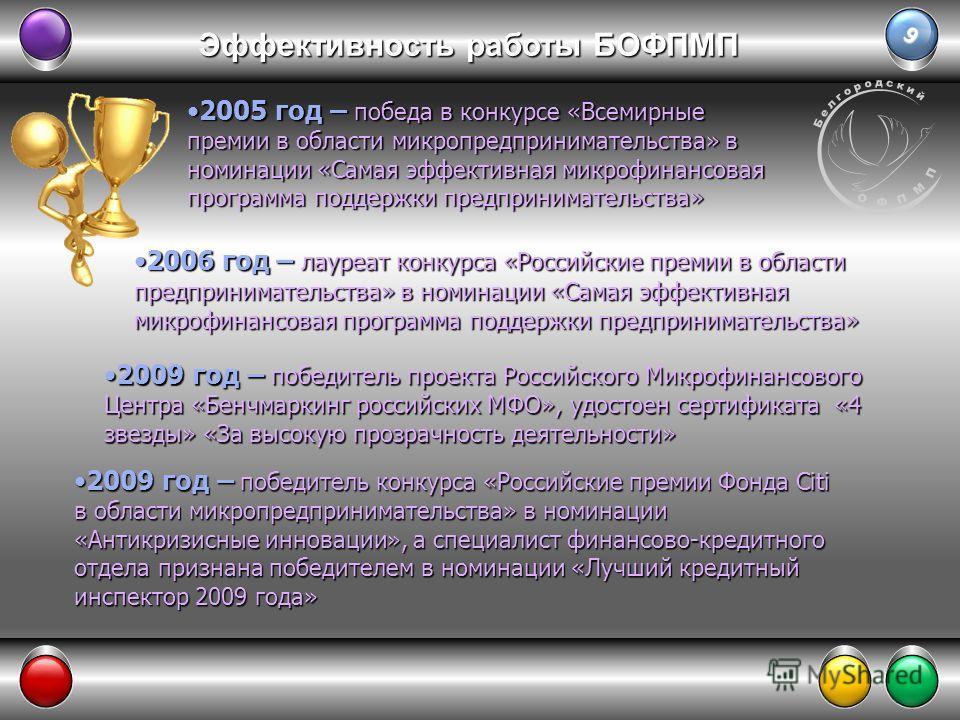 9 Эффективность работы БОФПМП 2005 год – победа в конкурсе «Всемирные премии в области микропредпринимательства» в номинации «Самая эффективная микрофинансовая программа поддержки предпринимательства»2005 год – победа в конкурсе «Всемирные премии в о