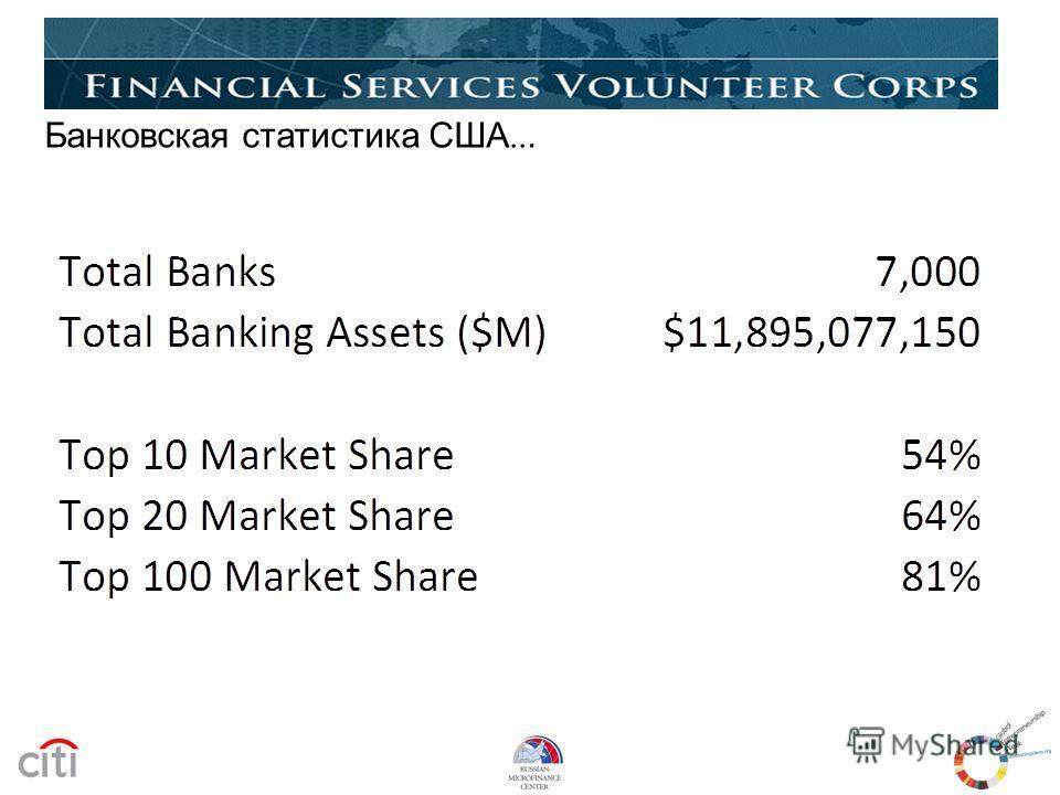Банковская статистика США...