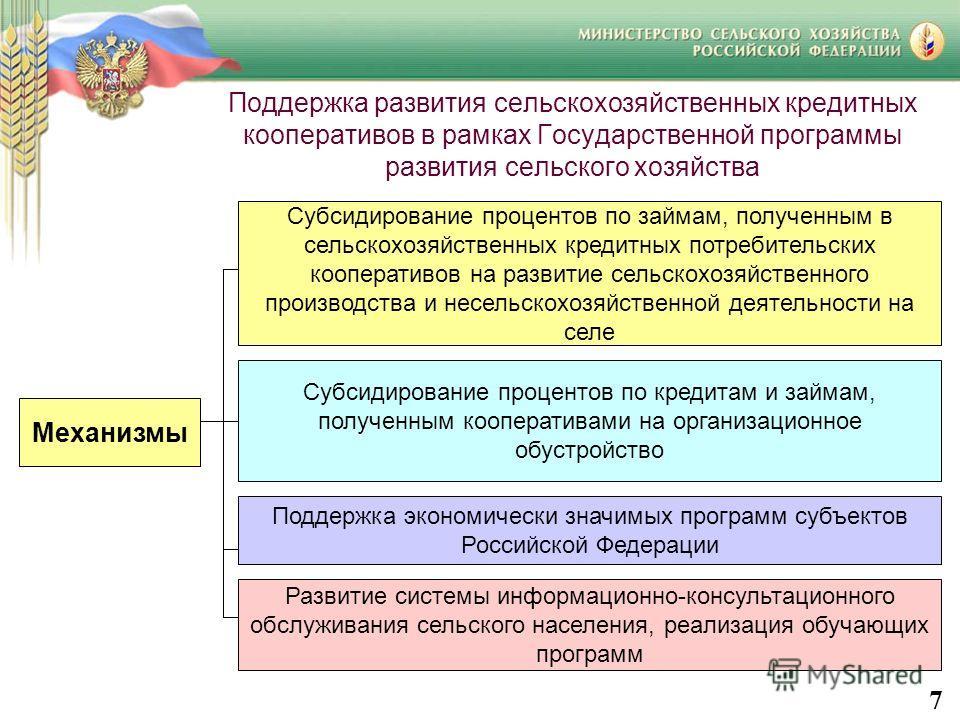 Поддержка развития сельскохозяйственных кредитных кооперативов в рамках Государственной программы развития сельского хозяйства 7 Механизмы Субсидирование процентов по займам, полученным в сельскохозяйственных кредитных потребительских кооперативов на