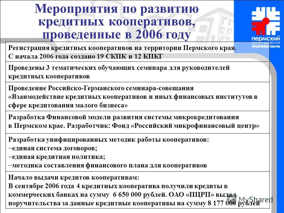 Мероприятия по развитию кредитных кооперативов, проведенные в 2006 году Регистрация кредитных кооперативов на территории Пермского края. С начала 2006 года создано 19 СКПК и 12 КПКГ Проведены 3 тематических обучающих семинара для руководителей кредит