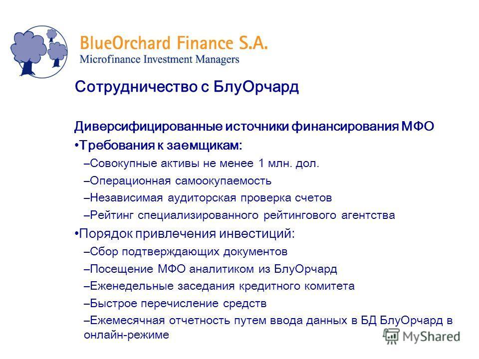 Сотрудничество с БлуОрчард Диверсифицированные источники финансирования МФО Требования к заемщикам: –Совокупные активы не менее 1 млн. дол. –Операционная самоокупаемость –Независимая аудиторская проверка счетов –Рейтинг специализированного рейтингово