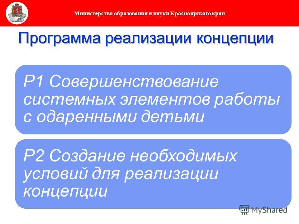 Министерство образования и науки Красноярского края Программа реализации концепции