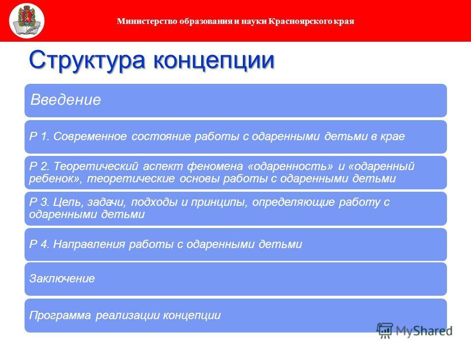 Министерство образования и науки Красноярского края Структура концепции