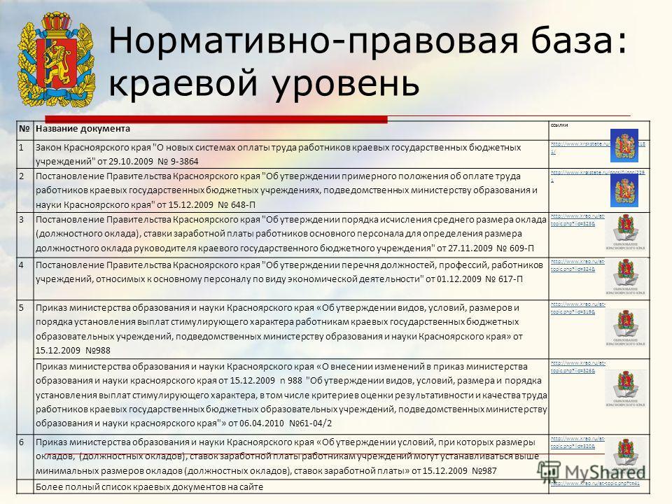 Нормативно-правовая база: краевой уровень Название документа ссылки 1 Закон Красноярского края