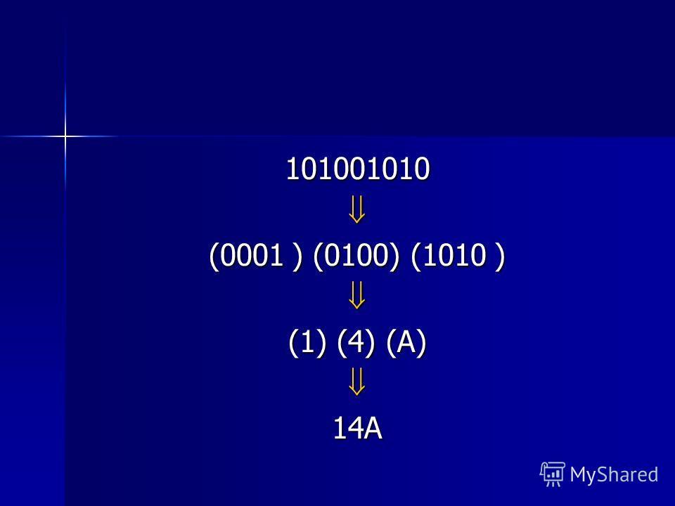 101001010 (0001 ) (0100) (1010 ) (1) (4) (A) 14A