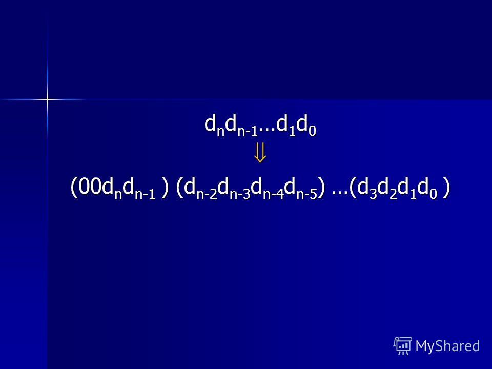 d n d n-1 …d 1 d 0 (00d n d n-1 ) (d n-2 d n-3 d n-4 d n-5 ) …(d 3 d 2 d 1 d 0 )