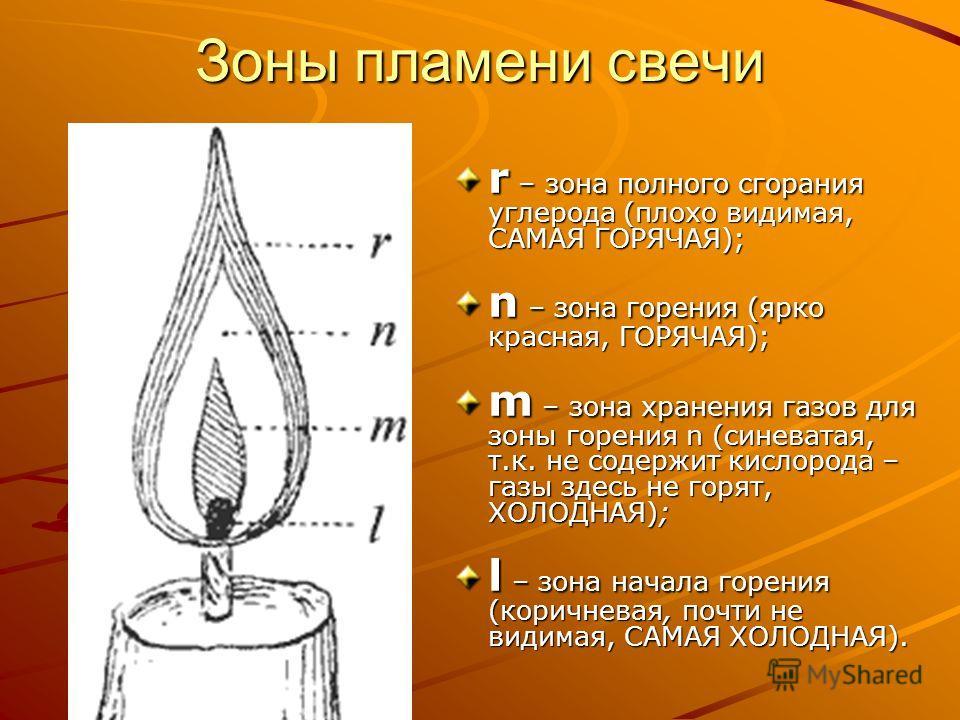 Зоны пламени свечи r – зона полного сгорания углерода (плохо видимая, САМАЯ ГОРЯЧАЯ); n – зона горения (ярко красная, ГОРЯЧАЯ); m – зона хранения газов для зоны горения n (синеватая, т.к. не содержит кислорода – газы здесь не горят, ХОЛОДНАЯ); l – зо