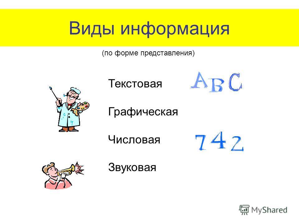 Виды информация Текстовая Графическая Числовая Звуковая (по форме представления)