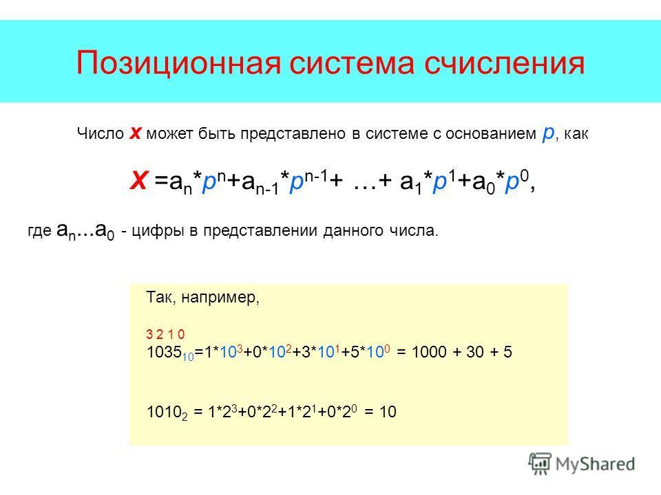 Позиционная система счисления Число x может быть представлено в системе с основанием p, как Х =a n *p n +a n-1 *p n-1 + …+ a 1 *p 1 +a 0 *p 0, где a n...a 0 - цифры в представлении данного числа. Так, например, 3 2 1 0 1035 10 =1*10 3 +0*10 2 +3*10 1