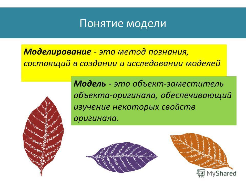 Понятие модели Моделирование - это метод познания, состоящий в создании и исследовании моделей Модель - это объект-заместитель объекта-оригинала, обеспечивающий изучение некоторых свойств оригинала.