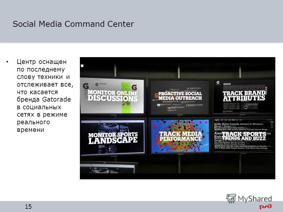 Social Media Command Center Центр оснащен по последнему слову техники и отслеживает все, что касается бренда Gatorade в социальных сетях в режиме реального времени 15