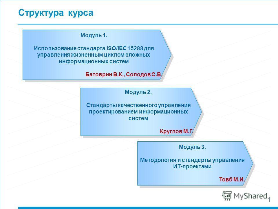 ibs.misis.ru Вставьте картинку Программа повышения квалификации «Проектирование информационных систем на основе стандартов жизненного цикла» НИТУ «МИСиС» Институт информационных бизнес систем