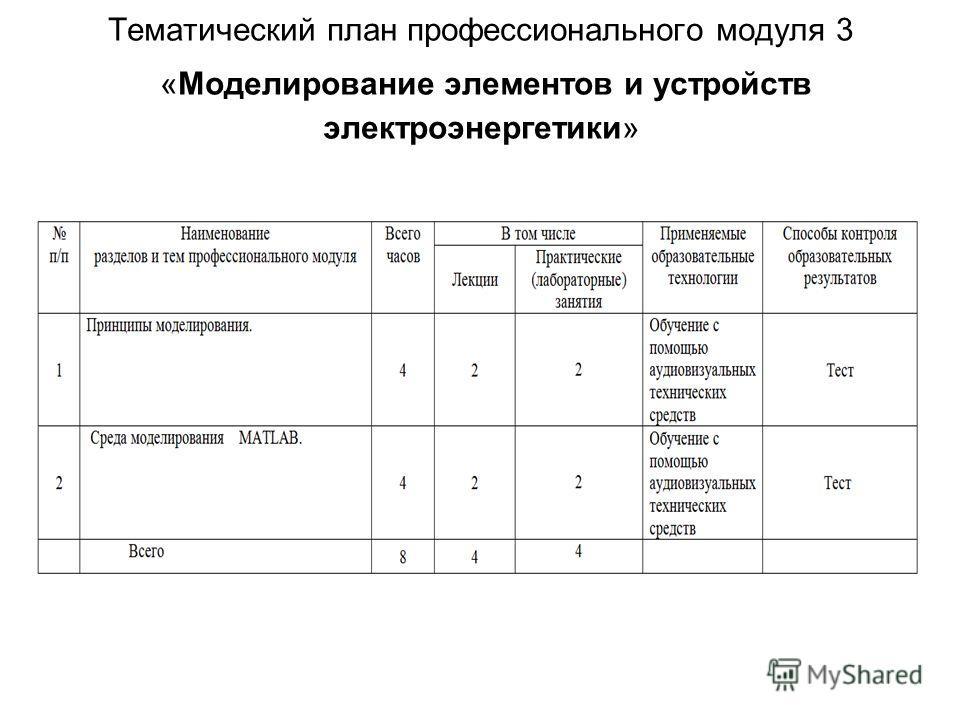 Тематический план профессионального модуля 3 «Моделирование элементов и устройств электроэнергетики»