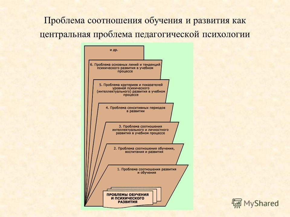 Проблема соотношения обучения и развития как центральная проблема педагогической психологии