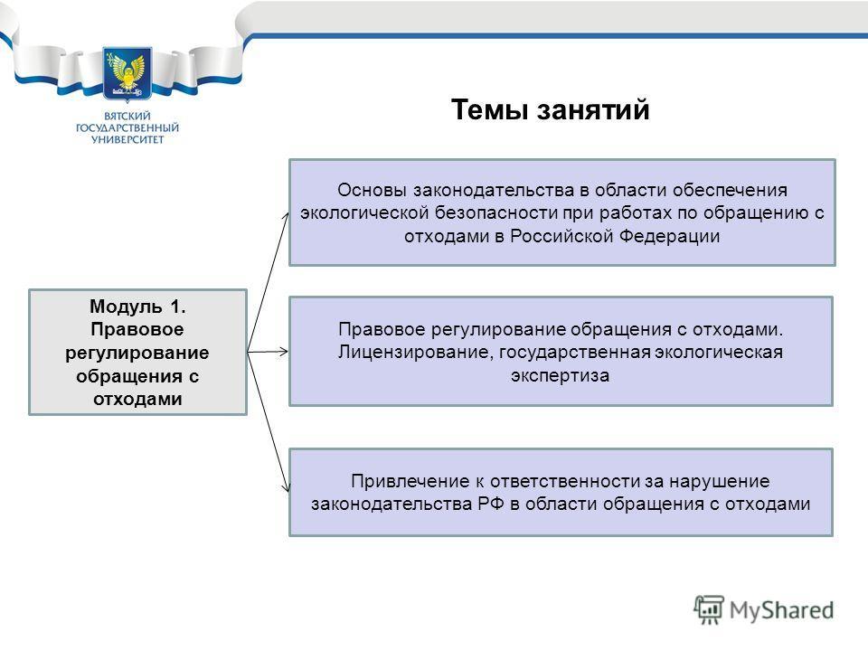 Темы занятий Модуль 1. Правовое регулирование обращения с отходами Основы законодательства в области обеспечения экологической безопасности при работах по обращению с отходами в Российской Федерации Правовое регулирование обращения с отходами. Лиценз