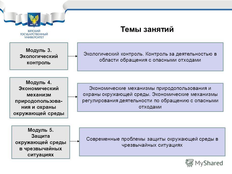 Темы занятий Модуль 3. Экологический контроль Экологический контроль. Контроль за деятельностью в области обращения с опасными отходами Модуль 4. Экономический механизм природопользова- ния и охраны окружающей среды Экономические механизмы природопол