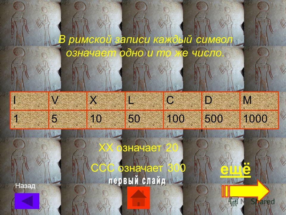 В римской записи каждый символ означает одно и то же число. 105 XV 1 I 1000500 MD 100 C 50 L XX означает 20 CCC означает 300 Назад ещё