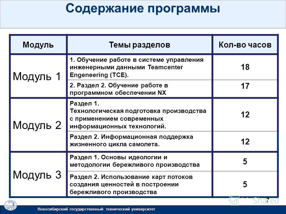 Новосибирский государственный технический университет Содержание программы 7 МодульТемы разделовКол-во часов Модуль 1 1. Обучение работе в системе управления инженерными данными Teamcenter Engeneering (ТСЕ). 18 2. Раздел 2. Обучение работе в программ