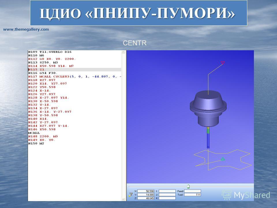 www.themegallery.com ЦДИО «ПНИПУ-ПУМОРИ» CENTR