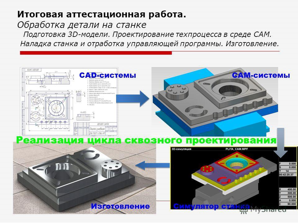 Итоговая аттестационная работа. Обработка детали на станке Подготовка 3D-модели. Проектирование техпроцесса в среде САМ. Наладка станка и отработка управляющей программы. Изготовление. Реализация цикла сквозного проектирования CAD-системыCAM-системы