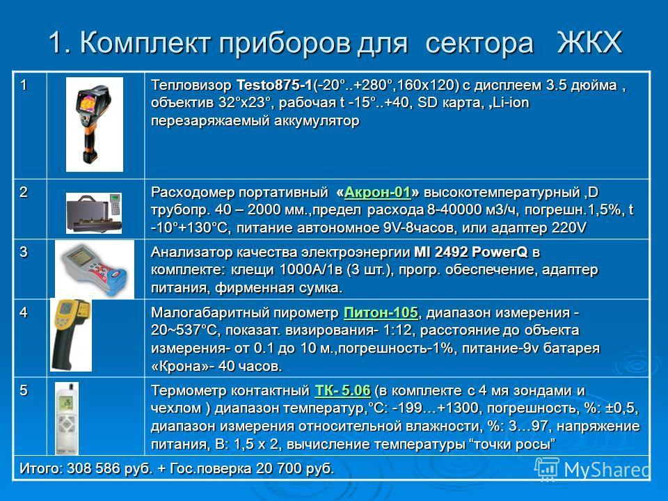 1. Комплект приборов для сектора ЖКХ 1 Тепловизор Testo875-1(-20°..+280°,160х120) с дисплеем 3.5 дюйма, объектив 32°х23°, рабочая t -15°..+40, SD карта,,Li-ion перезаряжаемый аккумулятор 2 Расходомер портативный «Акрон-01» высокотемпературный,D трубо