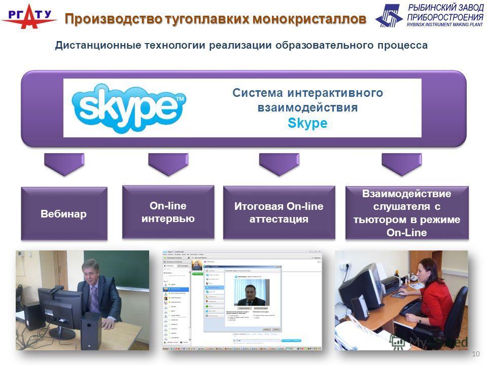 Производство тугоплавких монокристаллов Система интерактивного взаимодействия Skype Вебинар On-line интервью Итоговая On-line аттестация Взаимодействие слушателя с тьютором в режиме On-Line Дистанционные технологии реализации образовательного процесс