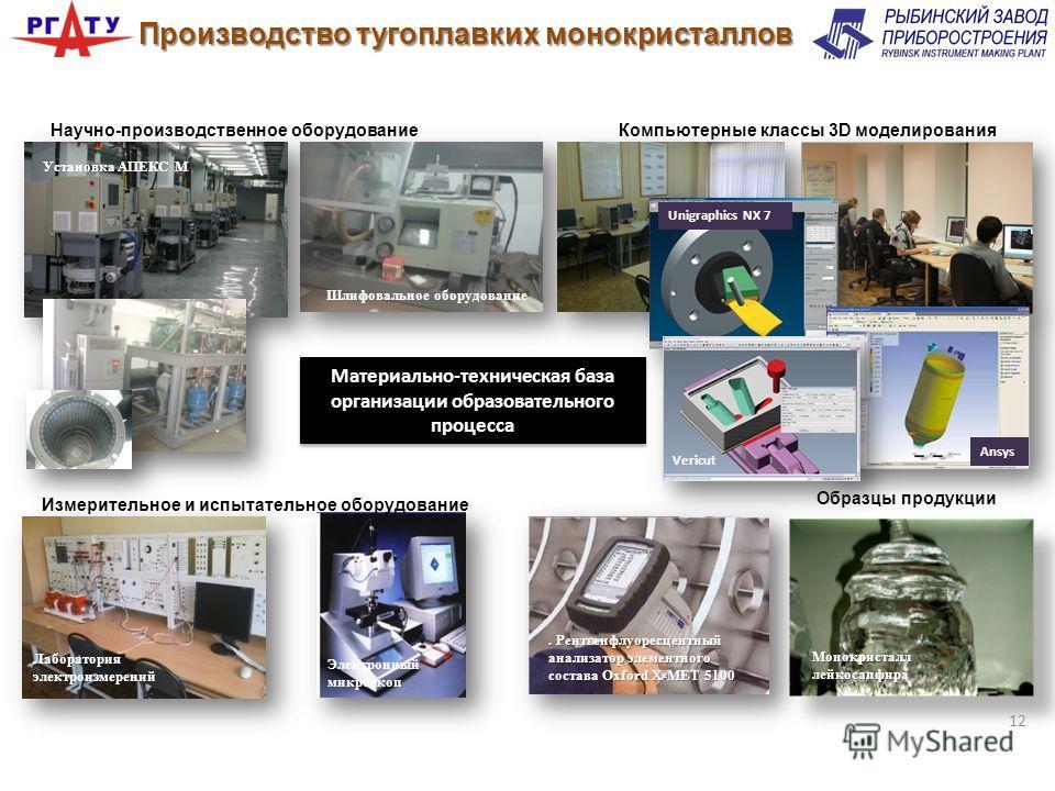 Материально-техническая база организации образовательного процесса Образцы продукции Измерительное и испытательное оборудование Научно-производственное оборудованиеКомпьютерные классы 3D моделирования. Рентгенфлуоресцентный анализатор элементного сос