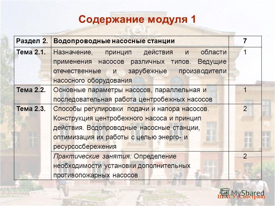 Содержание модуля 1 Раздел 2.Водопроводные насосные станции7 Тема 2.1. Назначение, принцип действия и области применения насосов различных типов. Ведущие отечественные и зарубежные производители насосного оборудования 1 Тема 2.2. Основные параметры н