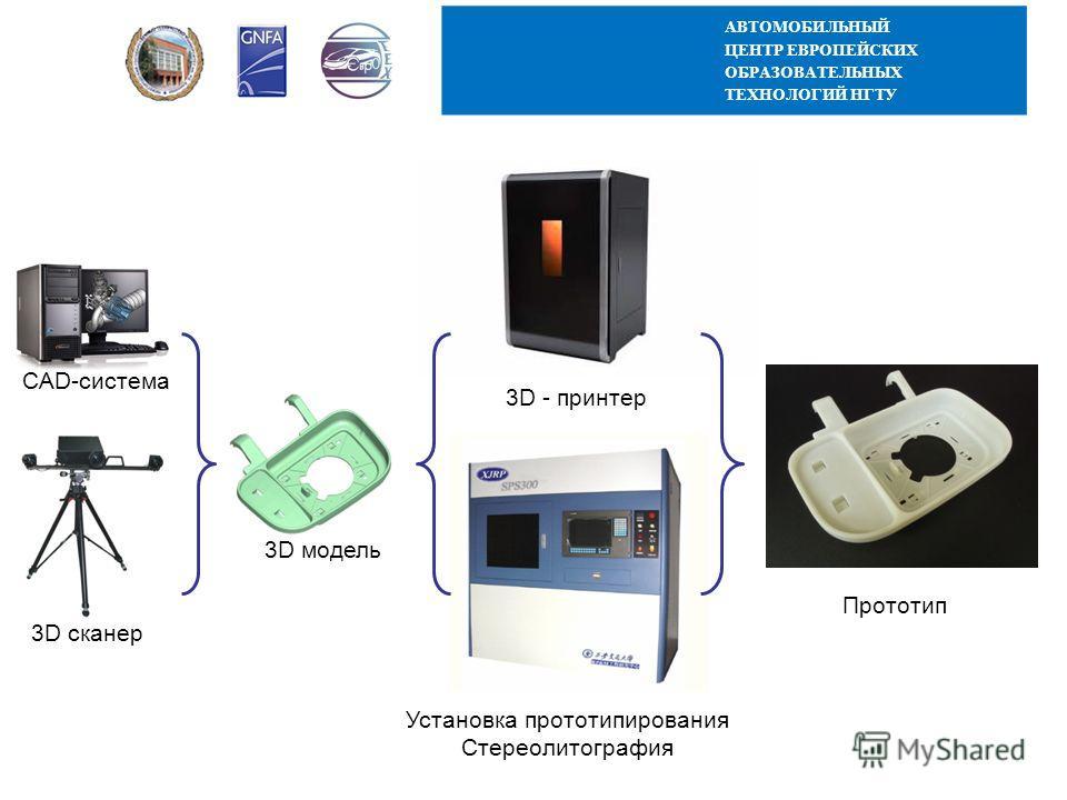 CAD-система 3D сканер 3D модель Установка прототипирования Стереолитография Прототип 3D - принтер АВТОМОБИЛЬНЫЙ ЦЕНТР ЕВРОПЕЙСКИХ ОБРАЗОВАТЕЛЬНЫХ ТЕХНОЛОГИЙ НГТУ